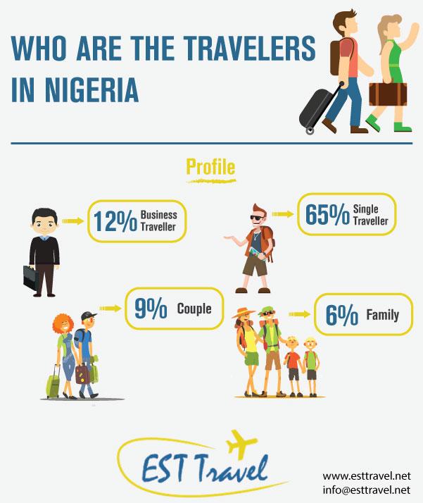 THE TRAVELERS IN NIGERIA