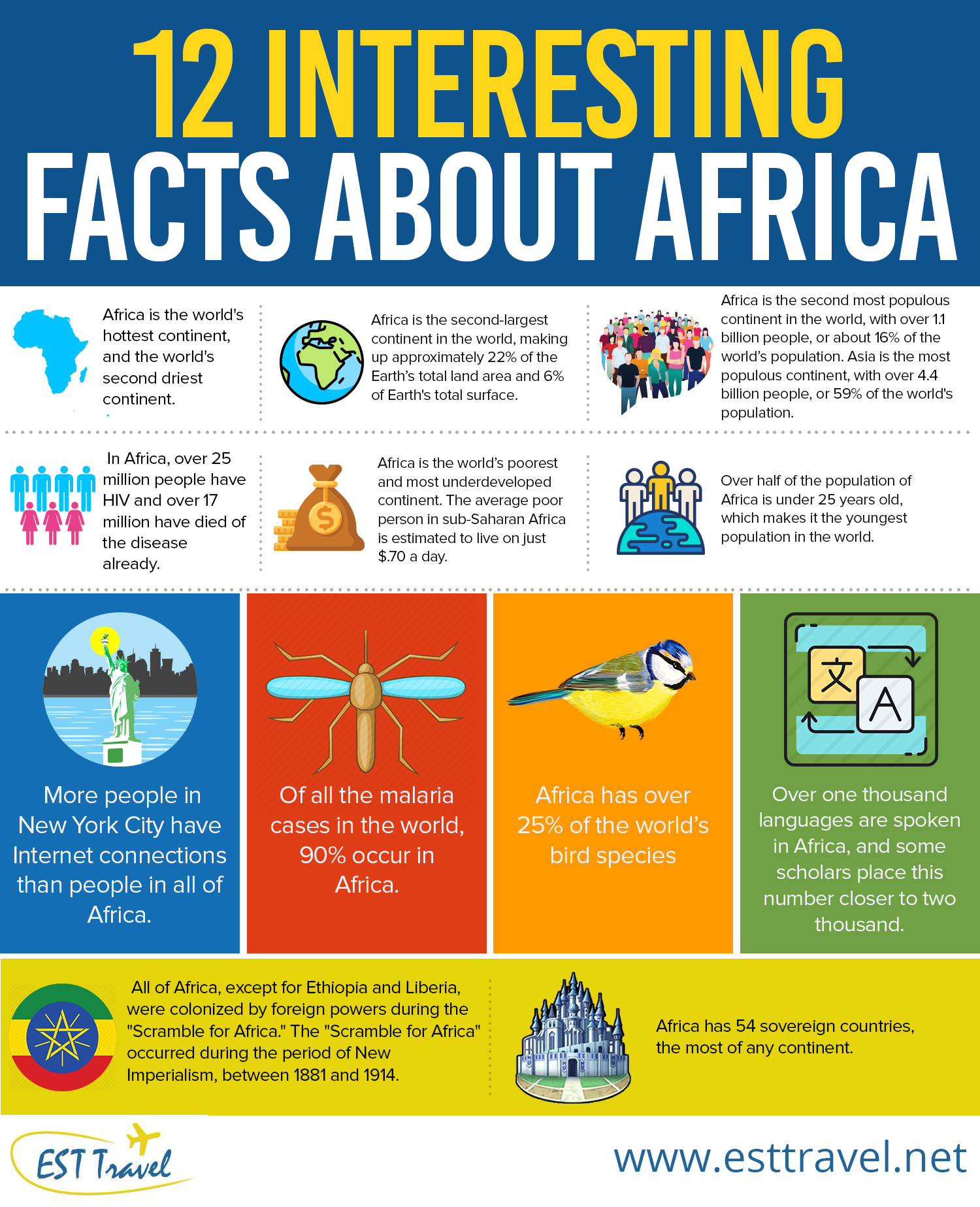 12 Interesting Facts About Africa